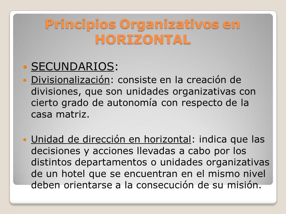 Principios Organizativos de EQUILIBRIO EQUILIBRIO: SON DE MUCHA IMPORTANCIA.