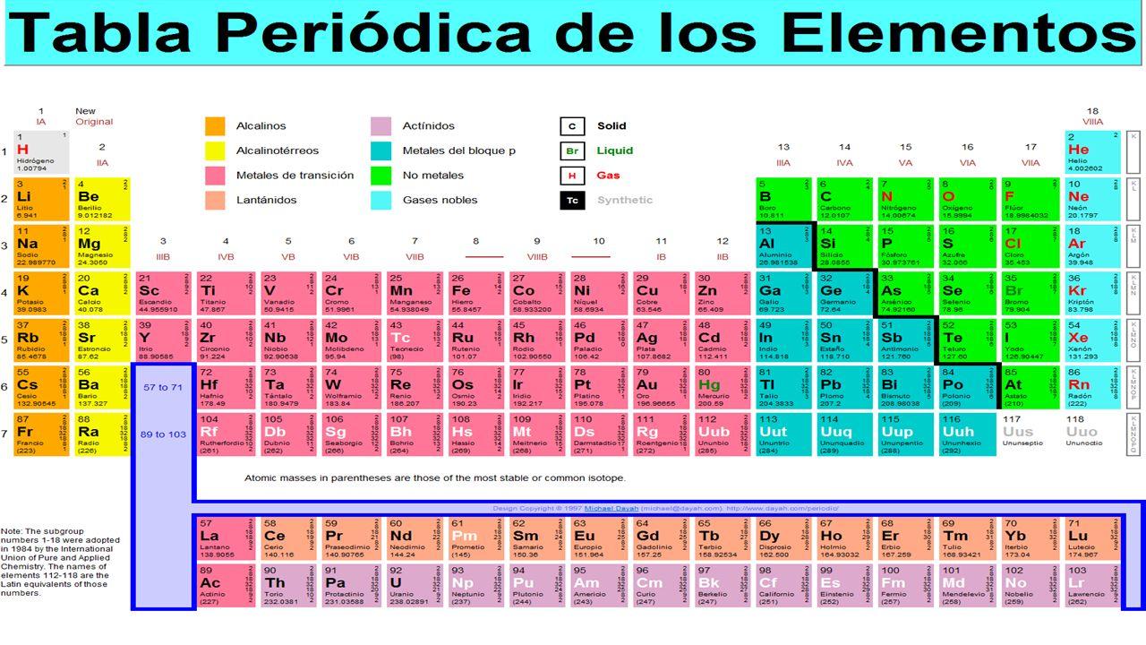 Tabla peridica de los elementos ppt descargar 3 electronegatividad la electronegatividad es una medida de la capacidad de un tomo o de manera menos frecuente de un grupo funcional para atraer a los urtaz Images