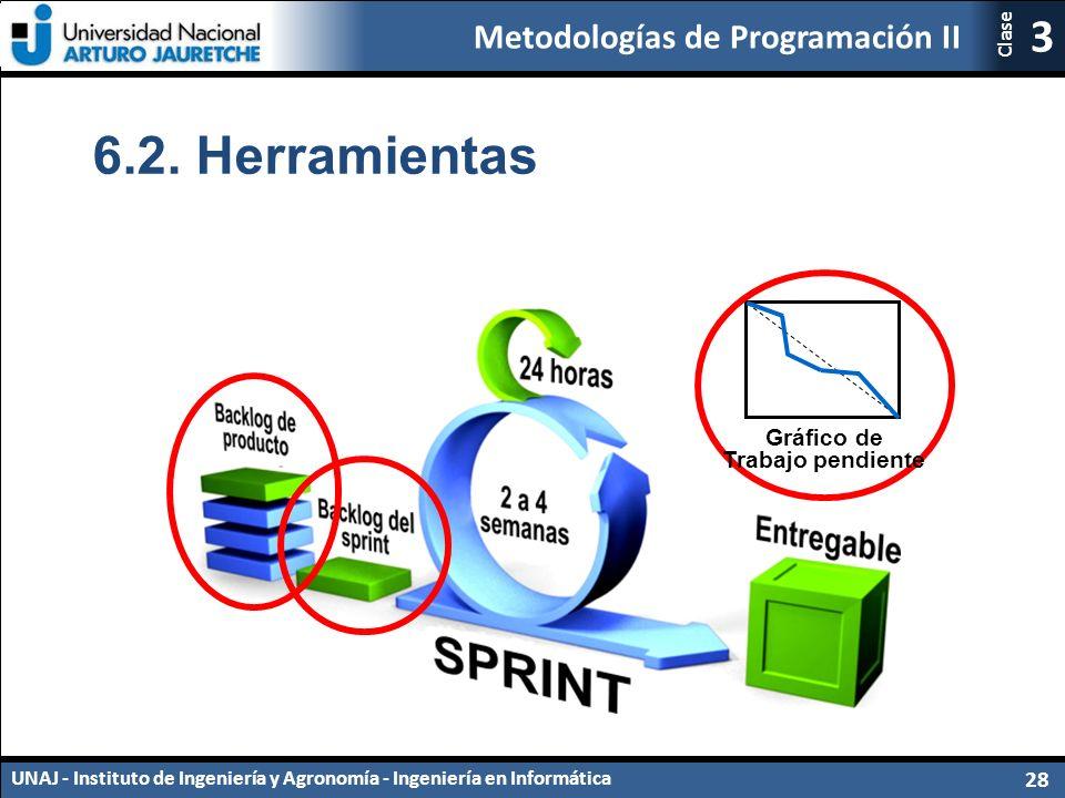 Metodologías de Programación II UNAJ - Instituto de Ingeniería y Agronomía - Ingeniería en Informática 28 3 Clase 6.2.