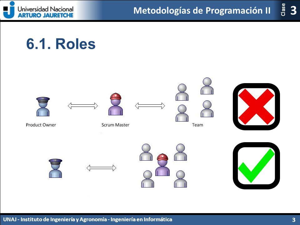 Metodologías de Programación II UNAJ - Instituto de Ingeniería y Agronomía - Ingeniería en Informática 3 3 Clase 6.1.