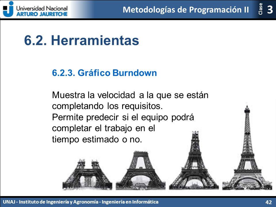 Metodologías de Programación II UNAJ - Instituto de Ingeniería y Agronomía - Ingeniería en Informática 42 3 Clase 6.2.