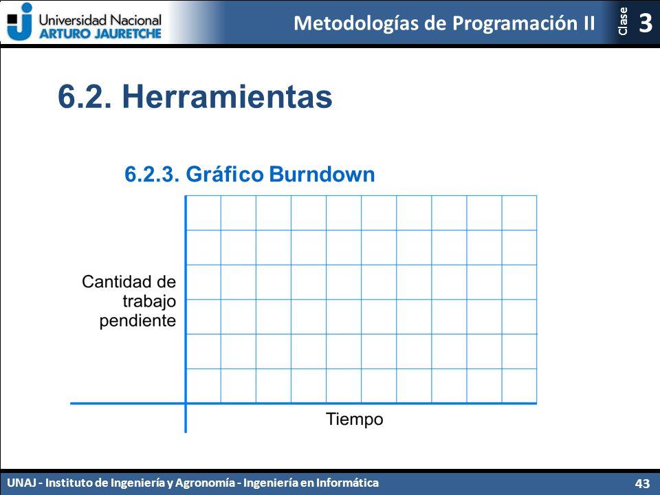 Metodologías de Programación II UNAJ - Instituto de Ingeniería y Agronomía - Ingeniería en Informática 43 3 Clase 6.2.