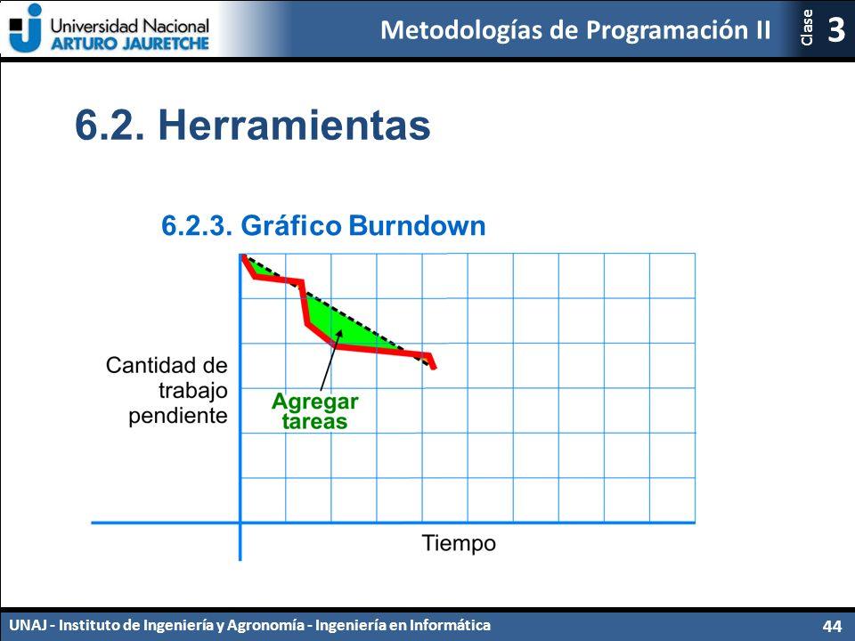 Metodologías de Programación II UNAJ - Instituto de Ingeniería y Agronomía - Ingeniería en Informática 44 3 Clase 6.2.