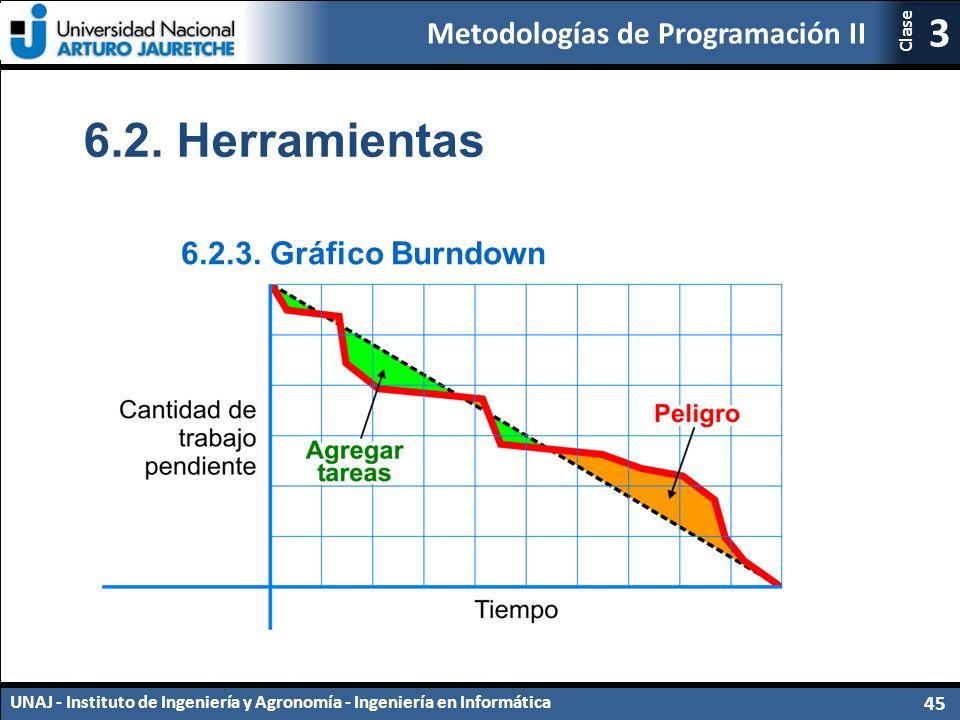 Metodologías de Programación II UNAJ - Instituto de Ingeniería y Agronomía - Ingeniería en Informática 45 3 Clase 6.2.