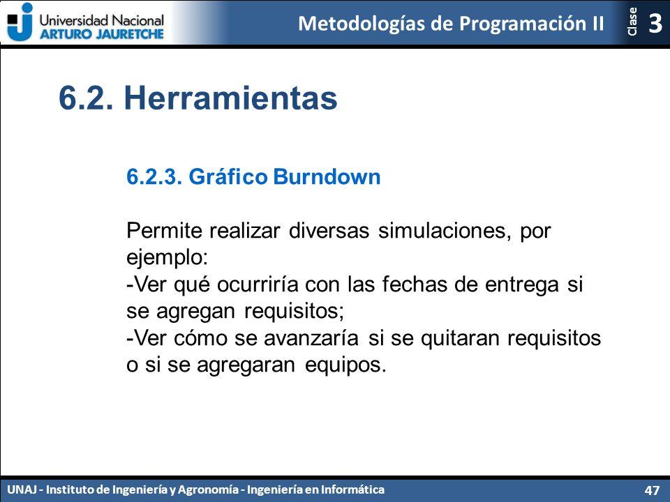 Metodologías de Programación II UNAJ - Instituto de Ingeniería y Agronomía - Ingeniería en Informática 47 3 Clase 6.2.