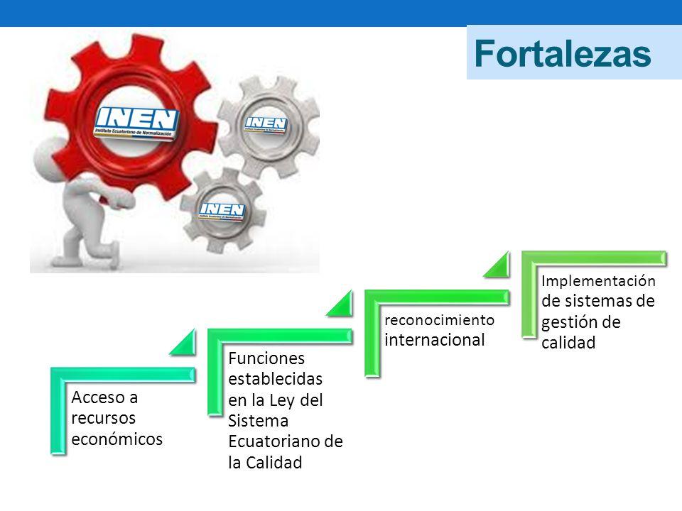 Fortalezas Acceso a recursos económicos Funciones establecidas en la Ley del Sistema Ecuatoriano de la Calidad reconocimiento internacional Implementación de sistemas de gestión de calidad