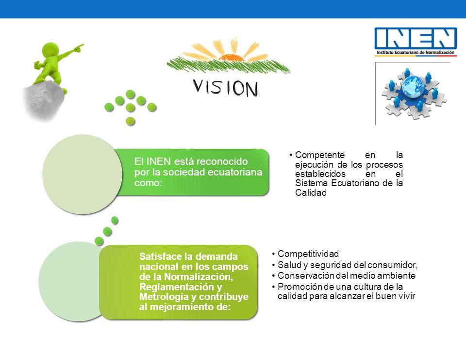 El INEN está reconocido por la sociedad ecuatoriana como: Competente en la ejecución de los procesos establecidos en el Sistema Ecuatoriano de la Calidad Satisface la demanda nacional en los campos de la Normalización, Reglamentación y Metrología y contribuye al mejoramiento de: Competitividad Salud y seguridad del consumidor, Conservación del medio ambiente Promoción de una cultura de la calidad para alcanzar el buen vivir