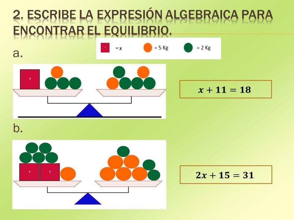 a. b. = x