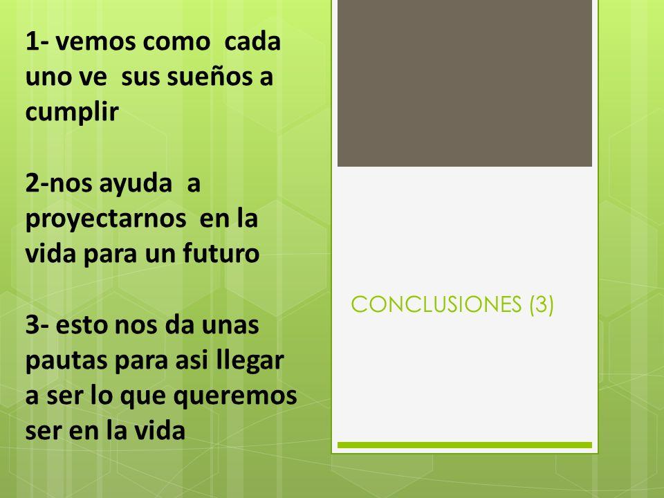 CONCLUSIONES (3) 1- vemos como cada uno ve sus sueños a cumplir 2-nos ayuda a proyectarnos en la vida para un futuro 3- esto nos da unas pautas para asi llegar a ser lo que queremos ser en la vida