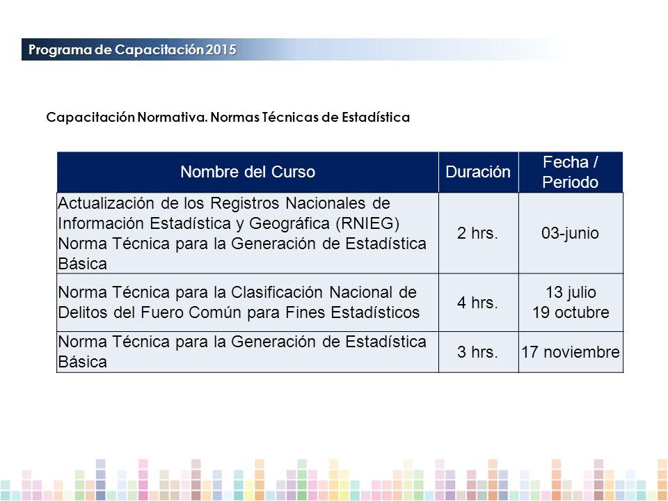 Programa de Capacitación 2015 Capacitación Normativa.