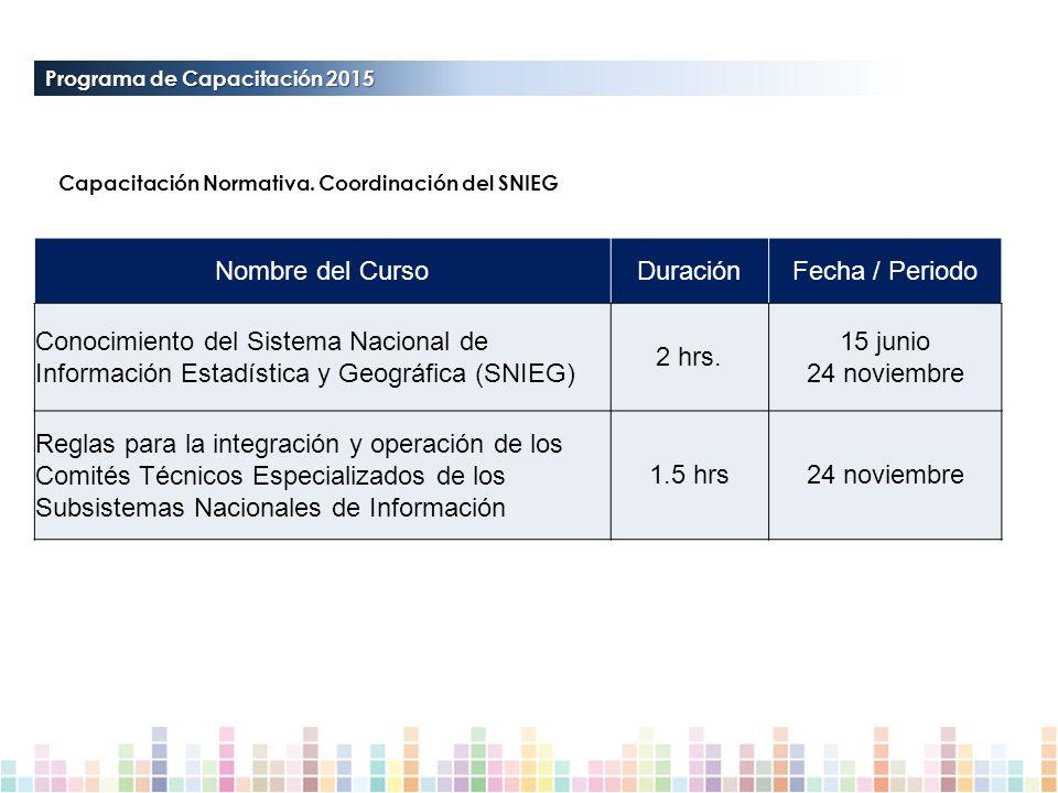 Contactos para el registro al Programa de Capacitación Ernesto Cadena Ovalle Tel.