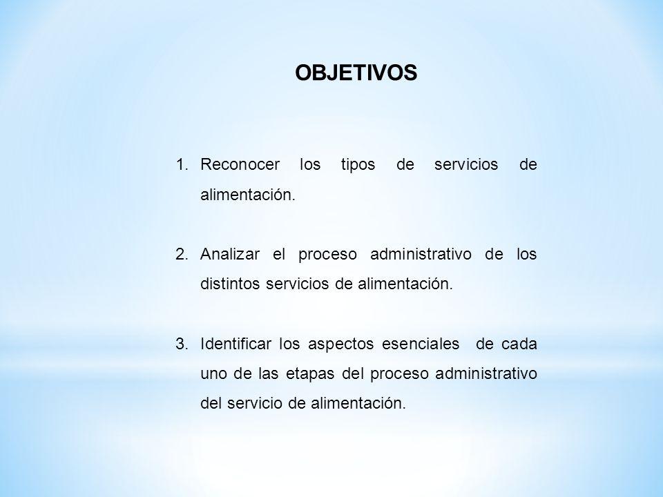 OBJETIVOS 1.Reconocer los tipos de servicios de alimentación. 2.Analizar el proceso administrativo de los distintos servicios de alimentación. 3.Ident
