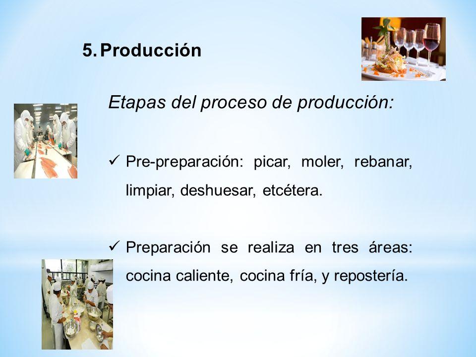 Etapas del proceso de producción: Pre-preparación: picar, moler, rebanar, limpiar, deshuesar, etcétera. Preparación se realiza en tres áreas: cocina c