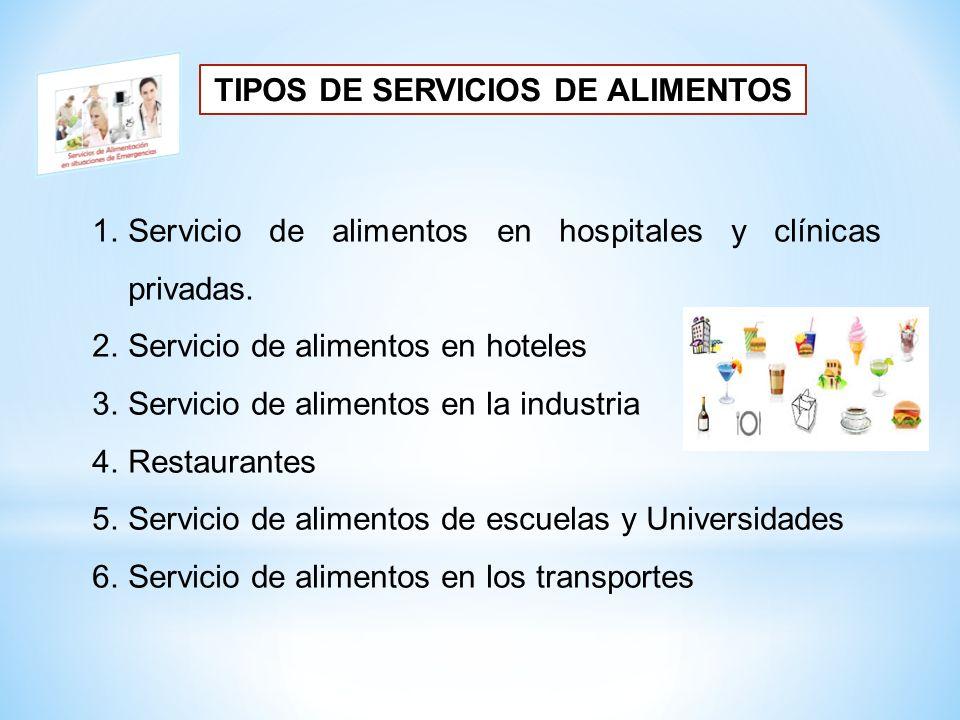 1.Servicio de alimentos en hospitales y clínicas privadas. 2.Servicio de alimentos en hoteles 3.Servicio de alimentos en la industria 4.Restaurantes 5