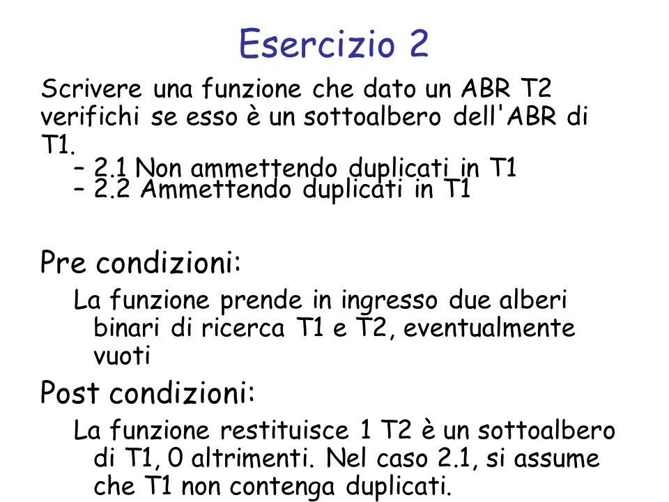 Esercizio 2 Scrivere una funzione che dato un ABR T2 verifichi se esso è un sottoalbero dell'ABR di T1. –2.1 Non ammettendo duplicati in T1 –2.2 Ammet