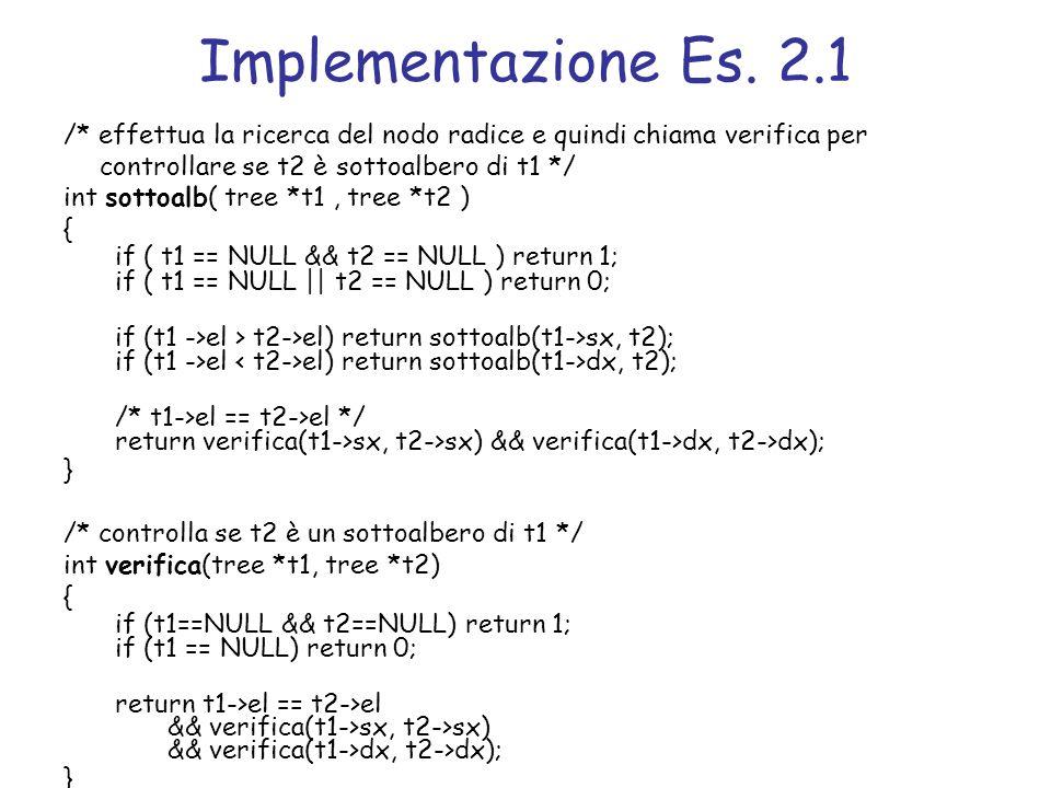 Implementazione Es. 2.1 /* effettua la ricerca del nodo radice e quindi chiama verifica per controllare se t2 è sottoalbero di t1 */ int sottoalb( tre
