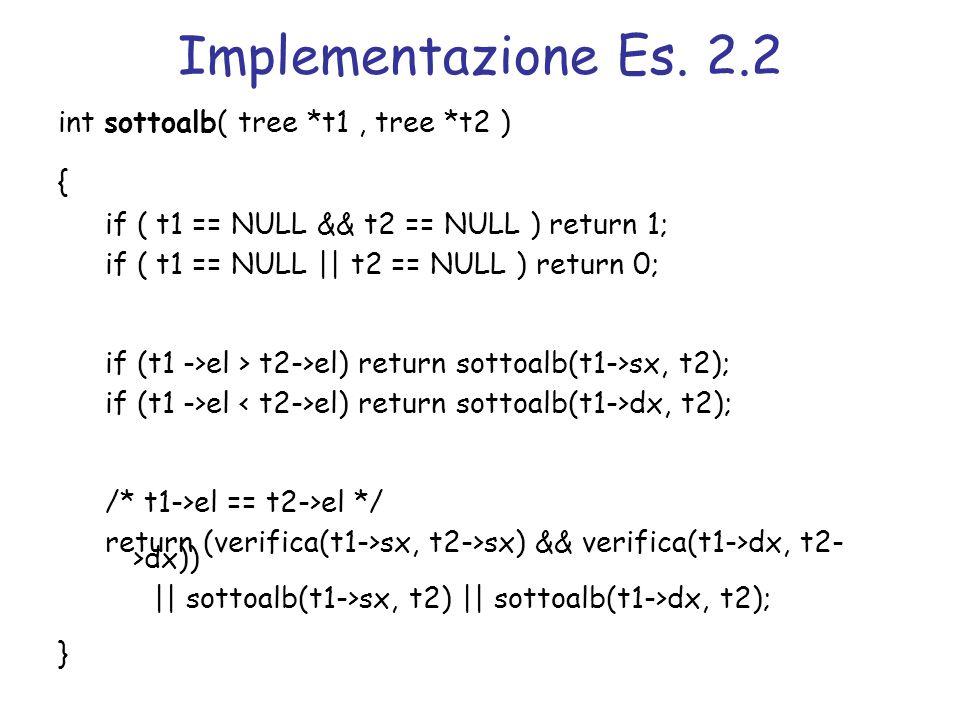 Implementazione Es. 2.2 int sottoalb( tree *t1, tree *t2 ) { if ( t1 == NULL && t2 == NULL ) return 1; if ( t1 == NULL || t2 == NULL ) return 0; if (t