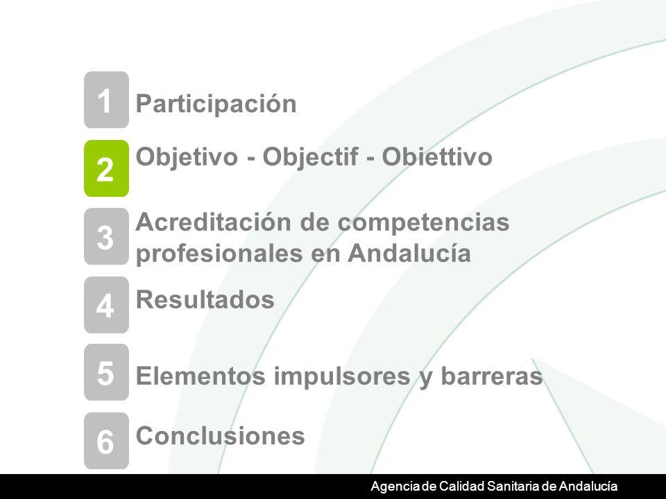 Agencia de Calidad Sanitaria de Andalucía Participación 1 Objetivo - Objectif - Obiettivo 2 Acreditación de competencias profesionales en Andalucía 3 Resultados 4 Elementos impulsores y barreras 5 Conclusiones 6
