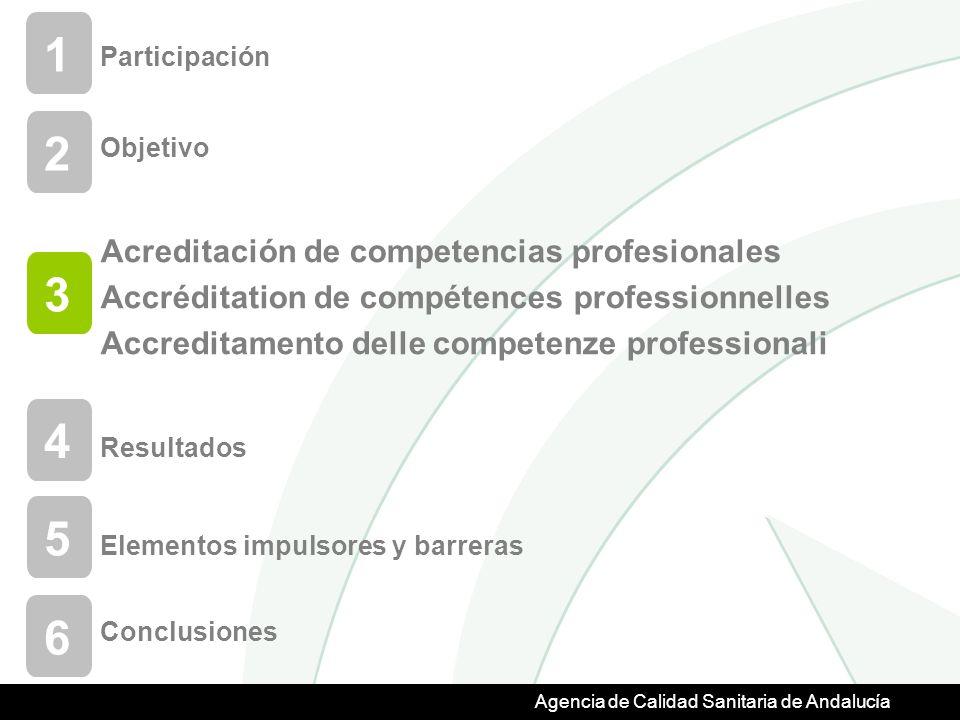 Agencia de Calidad Sanitaria de Andalucía Participación 1 Objetivo 2 Acreditación de competencias profesionales Accréditation de compétences professionnelles Accreditamento delle competenze professionali 3 Resultados 4 Elementos impulsores y barreras 5 Conclusiones 6