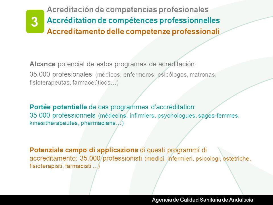 Agencia de Calidad Sanitaria de Andalucía Acreditación de competencias profesionales Accréditation de compétences professionnelles Accreditamento delle competenze professionali 3 Alcance potencial de estos programas de acreditación: 35.000 profesionales (médicos, enfermeros, psicólogos, matronas, fisioterapeutas, farmaceúticos…) Portée potentielle de ces programmes daccréditation: 35 000 professionnels (médecins, infirmiers, psychologues, sages-femmes, kinésithérapeutes, pharmaciens…) Potenziale campo di applicazione di questi programmi di accreditamento: 35.000 professionisti (medici, infermieri, psicologi, ostetriche, fisioterapisti, farmacisti...)