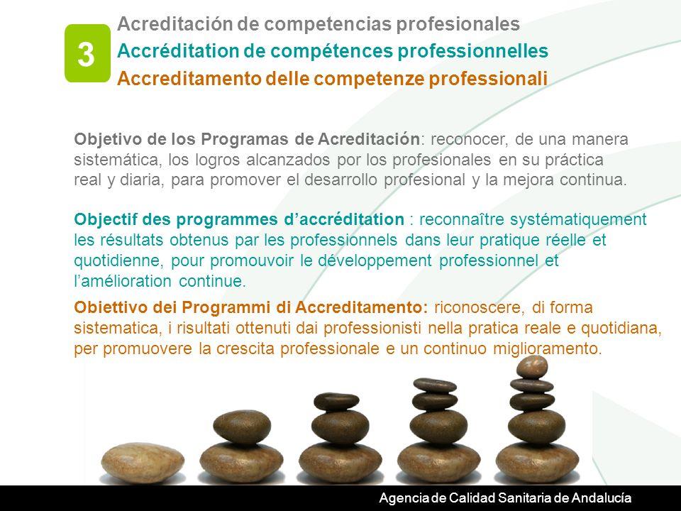 Agencia de Calidad Sanitaria de Andalucía Objetivo de los Programas de Acreditación: reconocer, de una manera sistemática, los logros alcanzados por los profesionales en su práctica real y diaria, para promover el desarrollo profesional y la mejora continua.