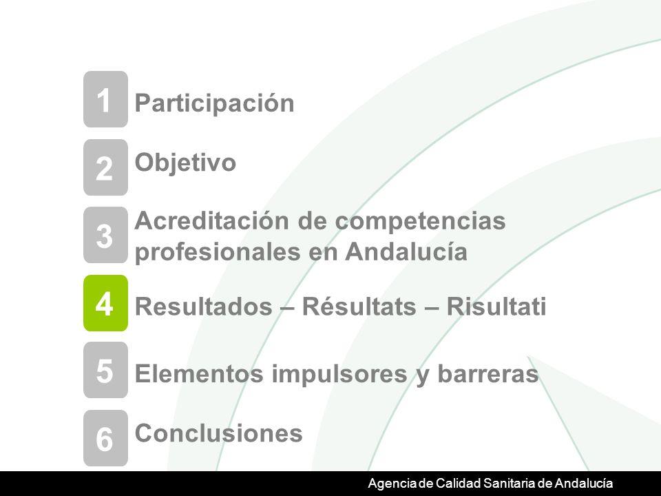 Agencia de Calidad Sanitaria de Andalucía Participación 1 Objetivo 2 Acreditación de competencias profesionales en Andalucía 3 Resultados – Résultats – Risultati 4 Elementos impulsores y barreras 5 Conclusiones 6