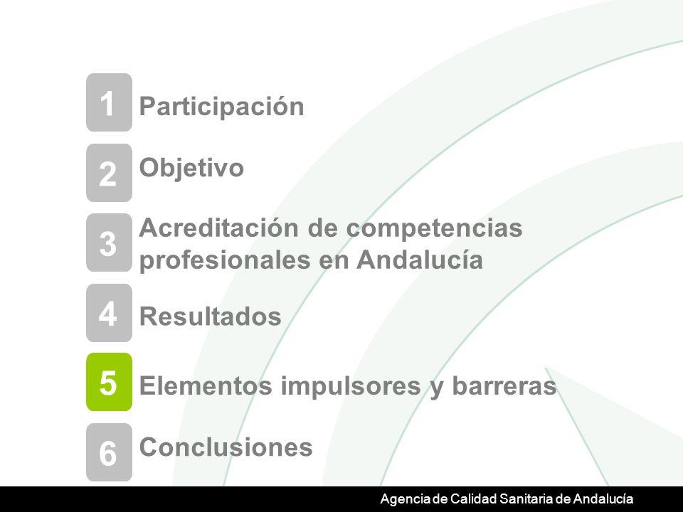 Agencia de Calidad Sanitaria de Andalucía Participación 1 Objetivo 2 Acreditación de competencias profesionales en Andalucía 3 Resultados 4 Elementos impulsores y barreras 5 Conclusiones 6