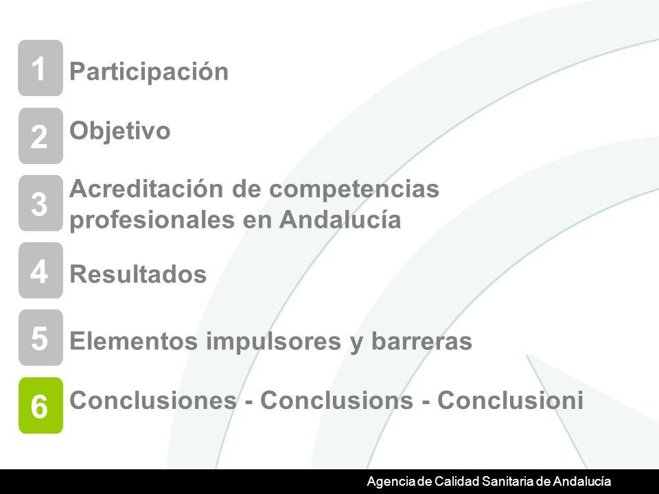 Agencia de Calidad Sanitaria de Andalucía Participación 1 Objetivo 2 Acreditación de competencias profesionales en Andalucía 3 Resultados 4 Elementos impulsores y barreras 5 Conclusiones - Conclusions - Conclusioni 6