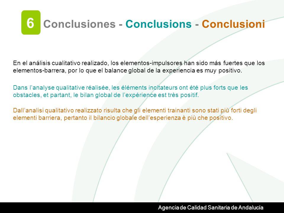 Agencia de Calidad Sanitaria de Andalucía Conclusiones - Conclusions - Conclusioni 6 En el análisis cualitativo realizado, los elementos-impulsores han sido más fuertes que los elementos-barrera, por lo que el balance global de la experiencia es muy positivo.