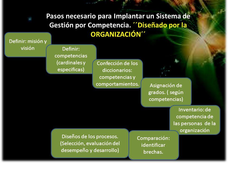 Pasos necesario para Implantar un Sistema de Gestión por Competencia. ´´Diseñado por la ORGANIZACIÓN´´ Definir: misión y visión Definir: competencias