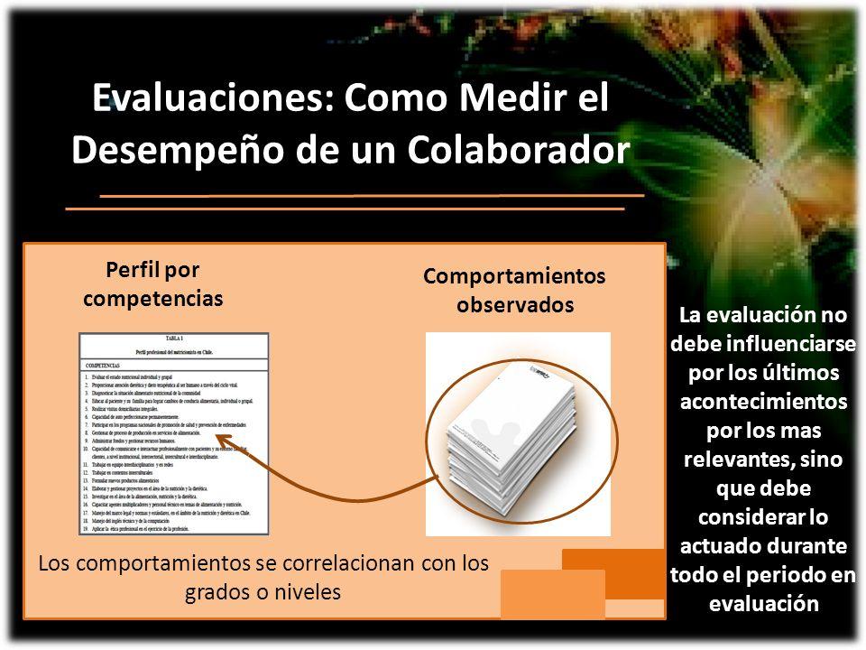 Evaluaciones: Como Medir el Desempeño de un Colaborador Perfil por competencias La evaluación no debe influenciarse por los últimos acontecimientos po