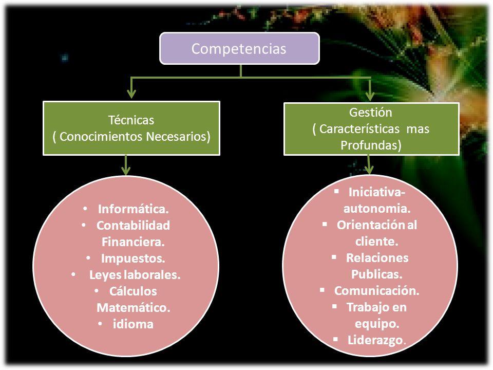 Importancia Relativa entre Competencia y Conocimientos en Gestión por competencias (GXC) ¨Se evalúan primero en los conocimientos requeridos para el puesto de trabajo y luego en sus cualidades mas profundas o COMPETENCIAS ¨