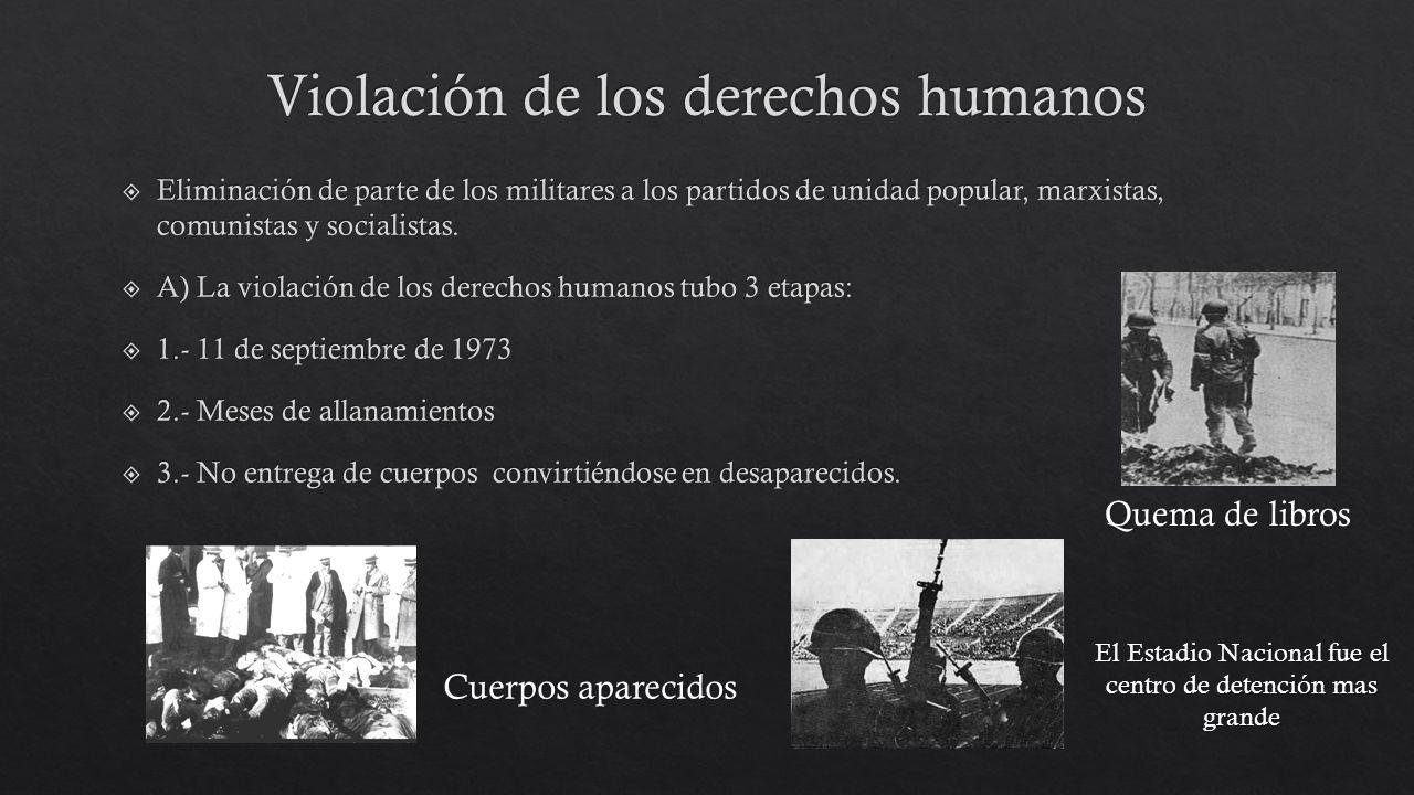 Cuerpos aparecidos Quema de libros El Estadio Nacional fue el centro de detención mas grande