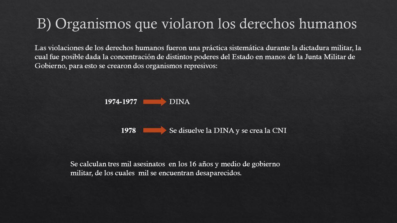 1974-1977 DINA Se disuelve la DINA y se crea la CNI 1978 Se calculan tres mil asesinatos en los 16 años y medio de gobierno militar, de los cuales mil