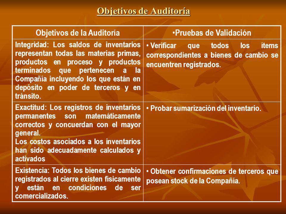 Objetivos de la Auditoría Pruebas de Validación Integridad: Los saldos de inventarios representan todas las materias primas, productos en proceso y pr
