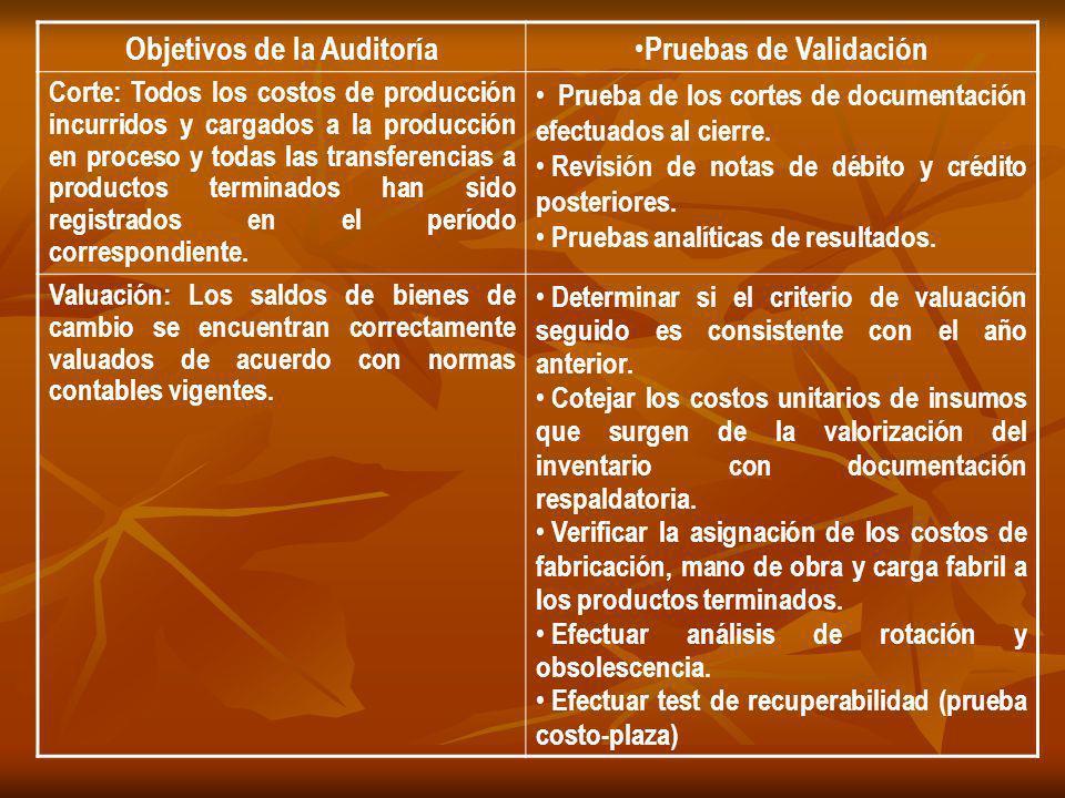 Objetivos de la Auditoría Pruebas de Validación Corte: Todos los costos de producción incurridos y cargados a la producción en proceso y todas las tra