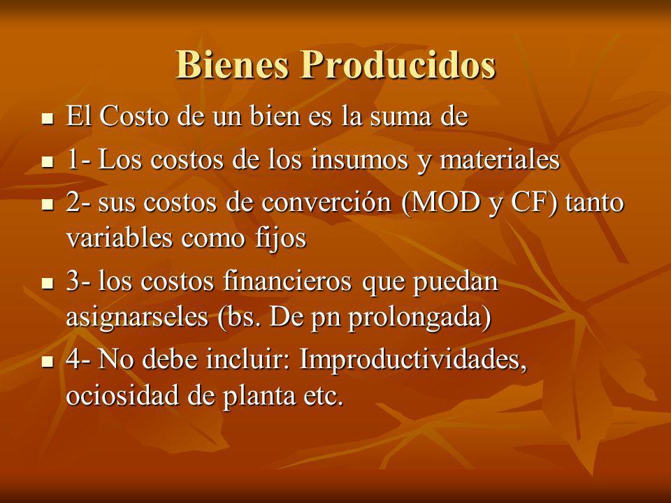 Bienes Producidos El Costo de un bien es la suma de El Costo de un bien es la suma de 1- Los costos de los insumos y materiales 1- Los costos de los i