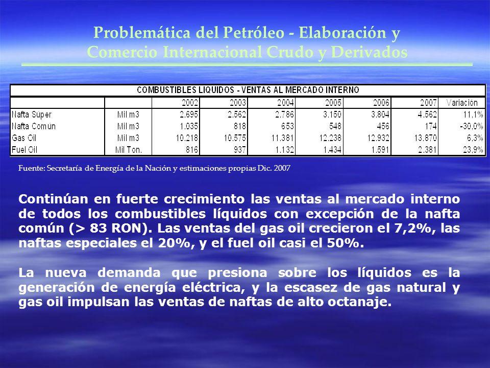 Problemática del Petróleo - Elaboración y Comercio Internacional Crudo y Derivados Fuente: Secretaría de Energía de la Nación y estimaciones propias D