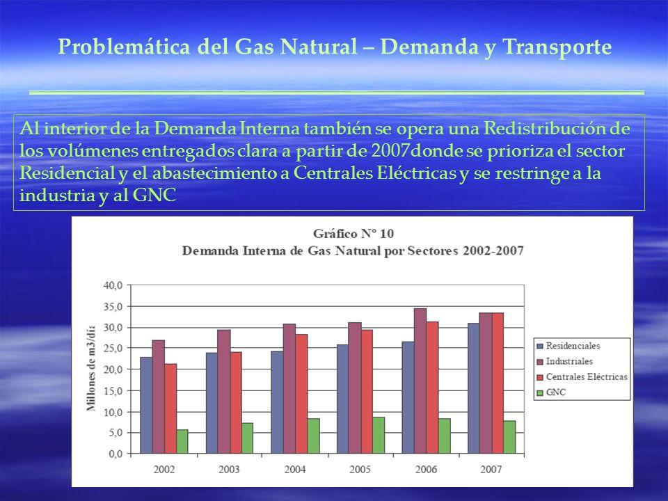 Al interior de la Demanda Interna también se opera una Redistribución de los volúmenes entregados clara a partir de 2007donde se prioriza el sector Residencial y el abastecimiento a Centrales Eléctricas y se restringe a la industria y al GNC Problemática del Gas Natural – Demanda y Transporte