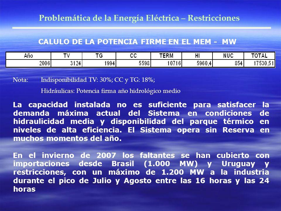 Problemática de la Energía Eléctrica – Restricciones CALULO DE LA POTENCIA FIRME EN EL MEM - MW Nota: Indisponibilidad TV: 30%; CC y TG: 18%; Hidráulicas: Potencia firma año hidrológico medio La capacidad instalada no es suficiente para satisfacer la demanda máxima actual del Sistema en condiciones de hidraulicidad media y disponibilidad del parque térmico en niveles de alta eficiencia.
