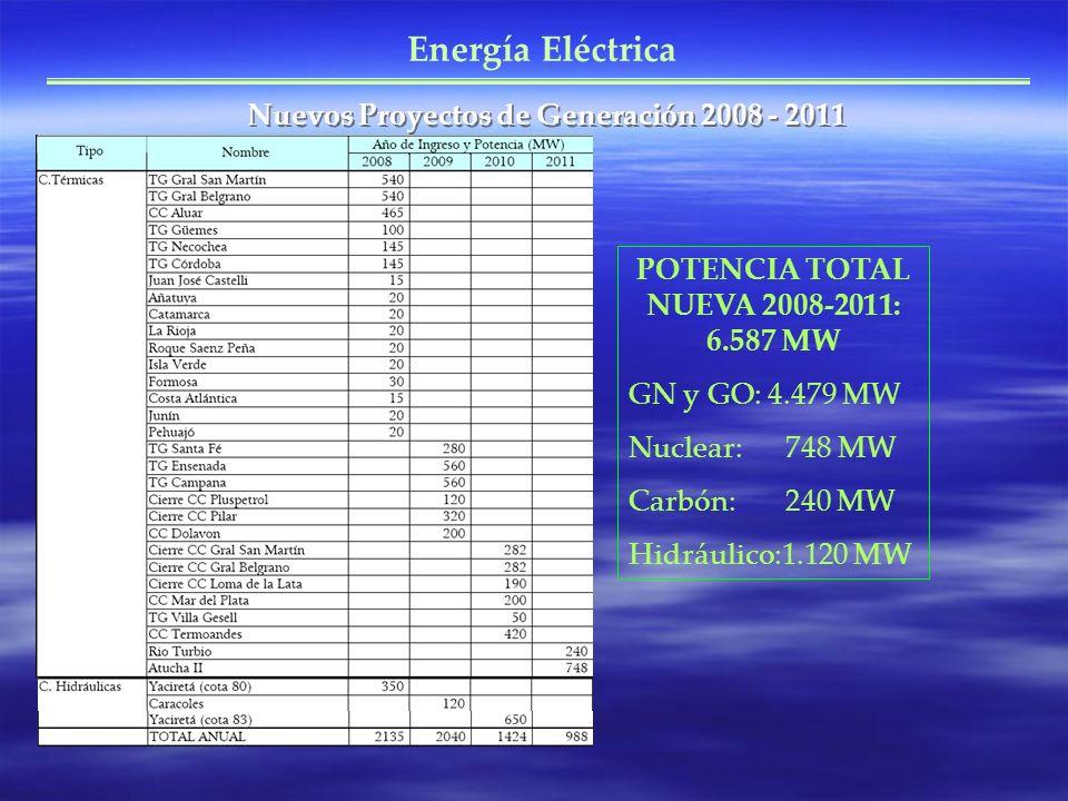 Energía Eléctrica Nuevos Proyectos de Generación 2008 - 2011 POTENCIA TOTAL NUEVA 2008-2011: 6.587 MW GN y GO: 4.479 MW Nuclear: 748 MW Carbón: 240 MW Hidráulico:1.120 MW