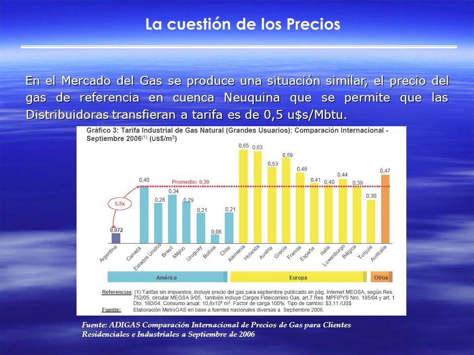 La cuestión de los Precios En el Mercado del Gas se produce una situación similar, el precio del gas de referencia en cuenca Neuquina que se permite que las Distribuidoras transfieran a tarifa es de 0,5 u$s/Mbtu.