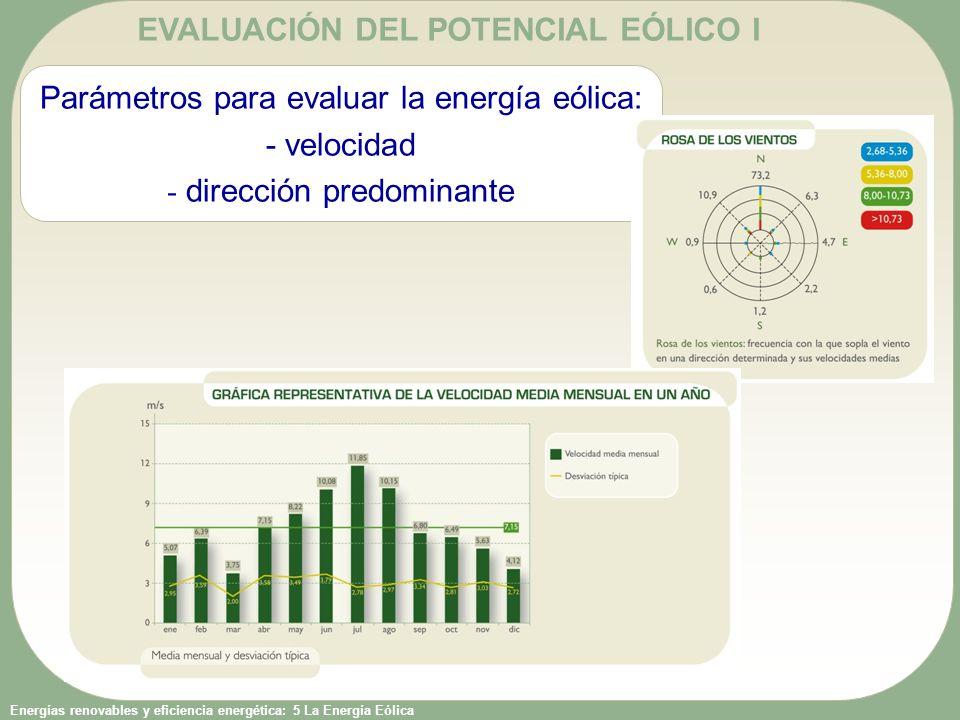 Energías renovables y eficiencia energética: 5 La Energía Eólica Parámetros para evaluar la energía eólica: - velocidad - dirección predominante EVALU