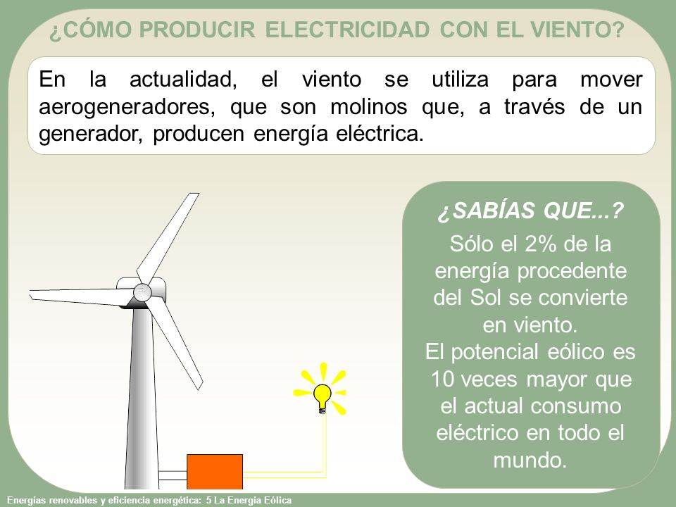 Energías renovables y eficiencia energética: 5 La Energía Eólica En la actualidad, el viento se utiliza para mover aerogeneradores, que son molinos que, a través de un generador, producen energía eléctrica.