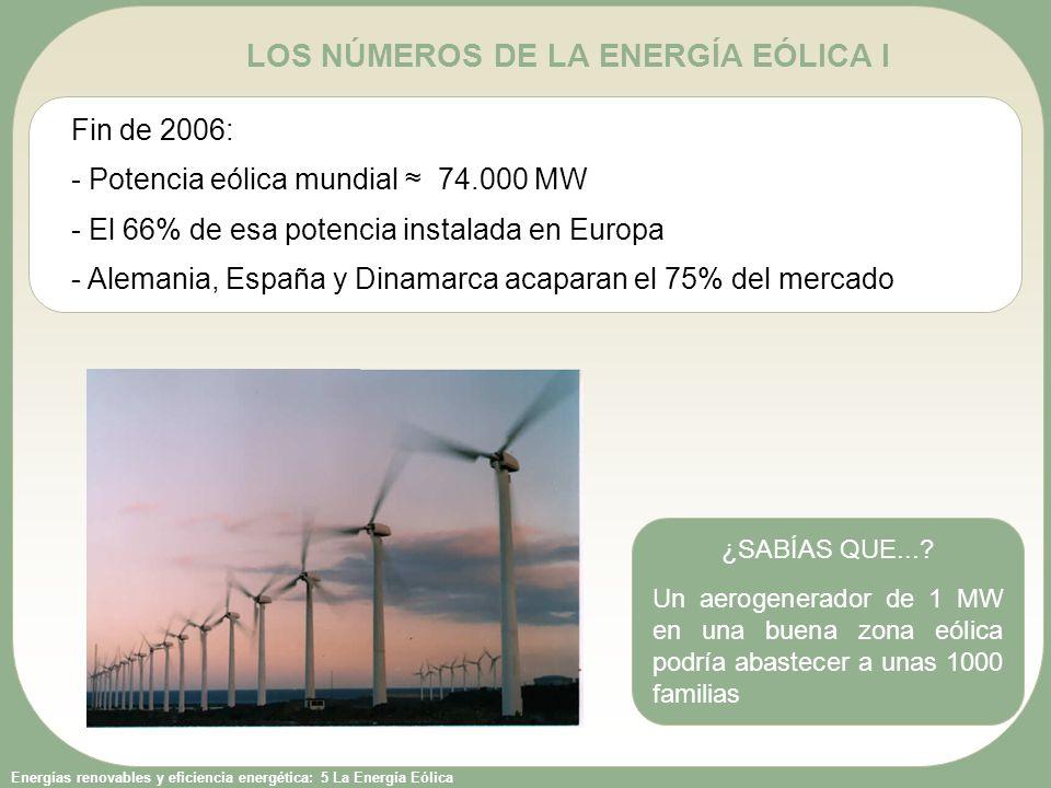 Energías renovables y eficiencia energética: 5 La Energía Eólica LOS NÚMEROS DE LA ENERGÍA EÓLICA I Fin de 2006: - Potencia eólica mundial 74.000 MW - El 66% de esa potencia instalada en Europa - Alemania, España y Dinamarca acaparan el 75% del mercado ¿SABÍAS QUE....