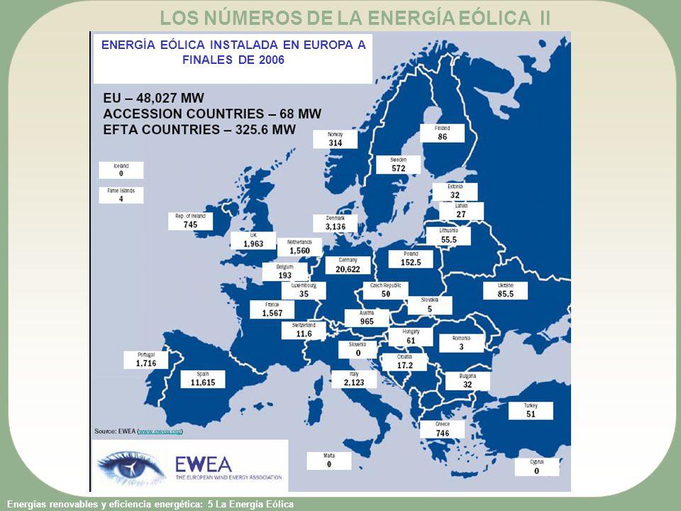 Energías renovables y eficiencia energética: 5 La Energía Eólica LOS NÚMEROS DE LA ENERGÍA EÓLICA II ENERGÍA EÓLICA INSTALADA EN EUROPA A FINALES DE 2