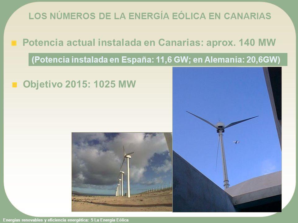 Energías renovables y eficiencia energética: 5 La Energía Eólica LOS NÚMEROS DE LA ENERGÍA EÓLICA EN CANARIAS Potencia actual instalada en Canarias: a