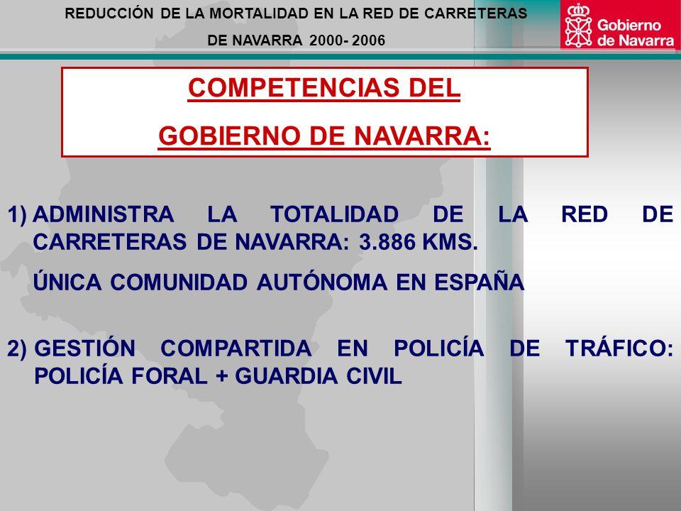 REDUCCIÓN DE LA MORTALIDAD EN LA RED DE CARRETERAS DE NAVARRA 2000- 2006 OBJETIVO EN SEGURIDAD VIAL EUROPEA EN EL LIBRO BLANCO DEL TRANSPORTE.