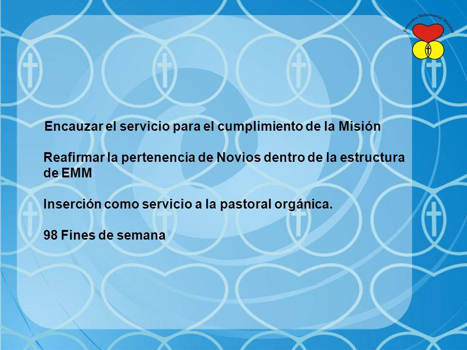 Encauzar el servicio para el cumplimiento de la Misión Reafirmar la pertenencia de Novios dentro de la estructura de EMM Inserción como servicio a la pastoral orgánica.