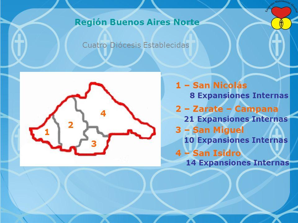 Cuatro Diócesis Establecidas Región Buenos Aires Norte 1 – San Nicolás 8 Expansiones Internas 2 – Zarate – Campana 21 Expansiones Internas 3 – San Miguel 10 Expansiones Internas 4 – San Isidro 14 Expansiones Internas 1 2 3 4